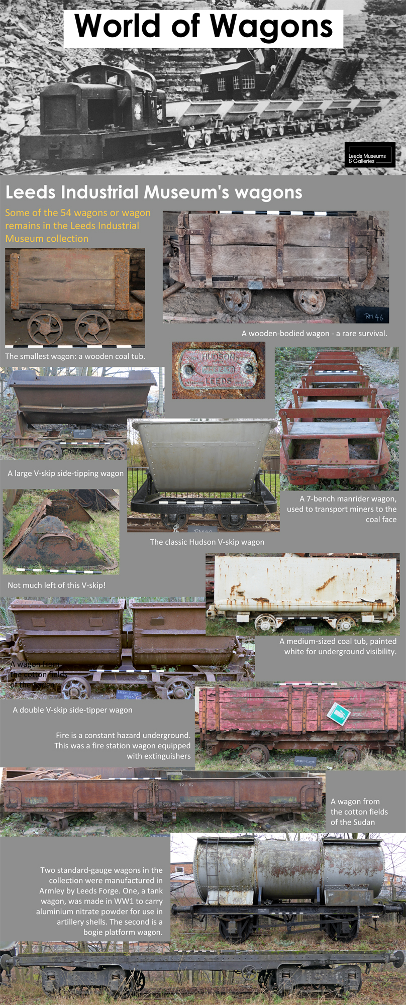 World of wagons display panel 3