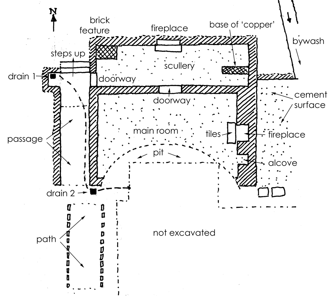 Sketch plan of the site